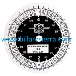 Esfera reloj